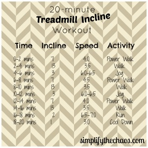 Treadmill Incline Workout